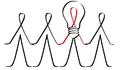 Тайните на креативността: Как се прави брейнсторминг